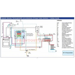 kit 1 vaso aperto con produzione acqua sanitaria